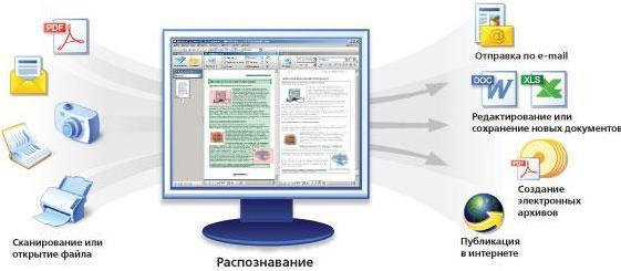 ABBYY FineReader Pro Multilanguage v9.0.0.662
