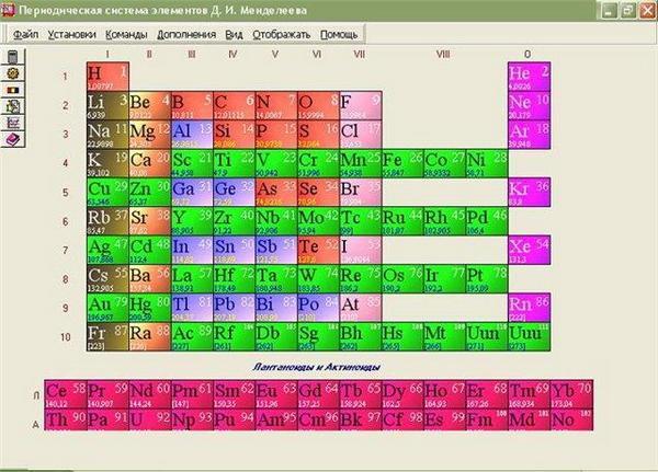 Периодическая система элементов Д. И. Менделеева