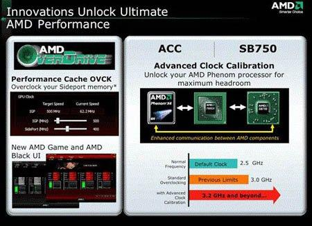 AMD OverDrive™ v3.2.1