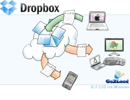 Dropbox v0.7.110 for Windows
